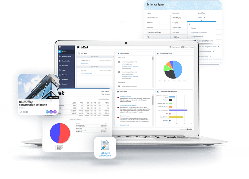 What is admin panel in datadriven business?