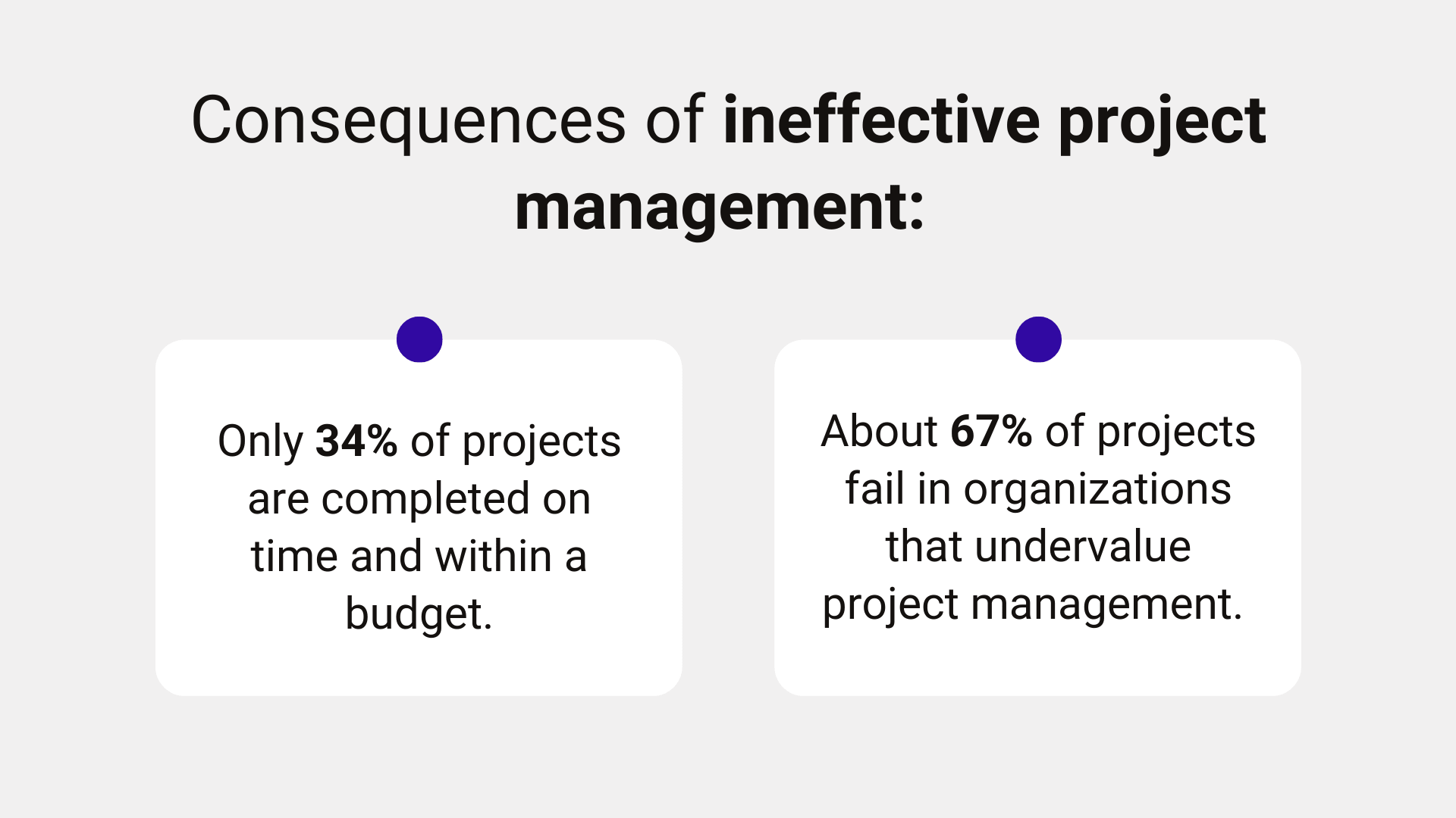 Consequences of ineffective project management in software development