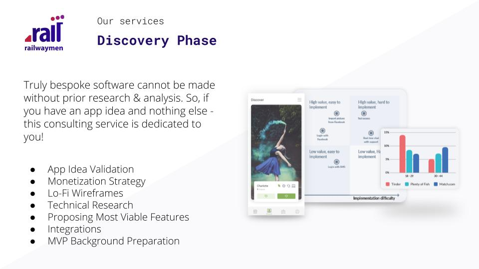 Discovery Phase service for mobile and web development