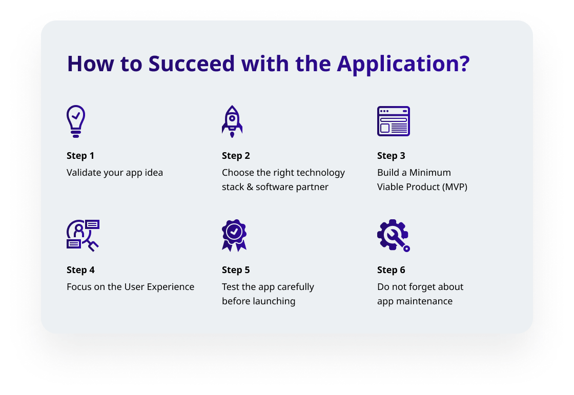 How to succeed with the app?