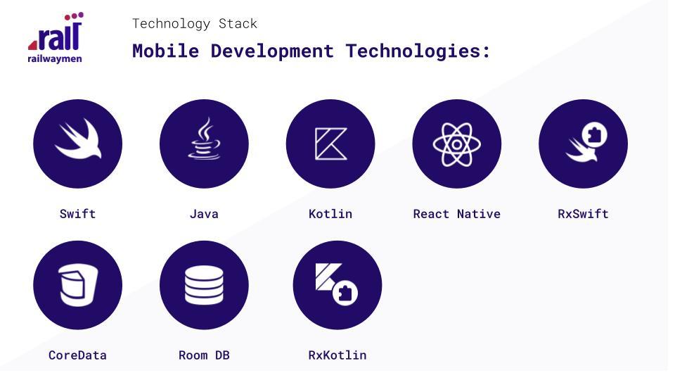 Mobile App Development - Tech Stack