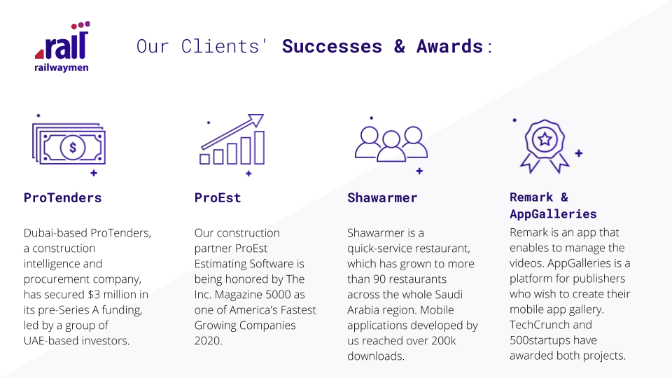 Our Clients Successes & Awards