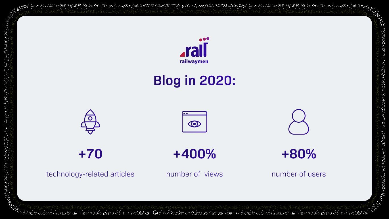 Railwaymen 2020 recap image11