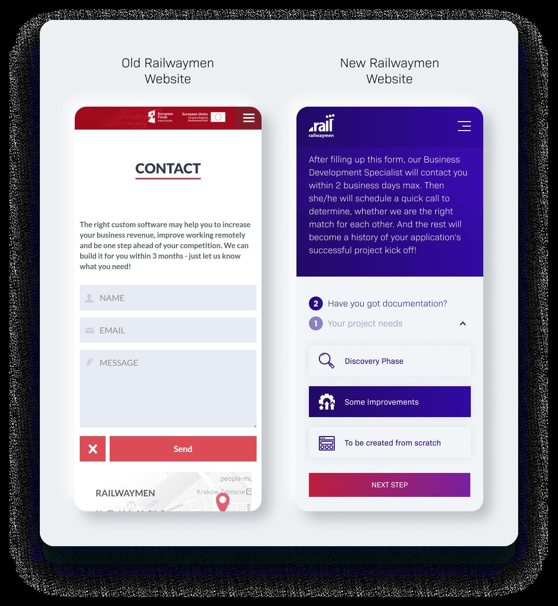 Railwaymen mobile contact form