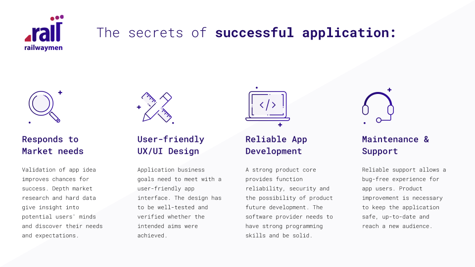 The secrets of successful social media app