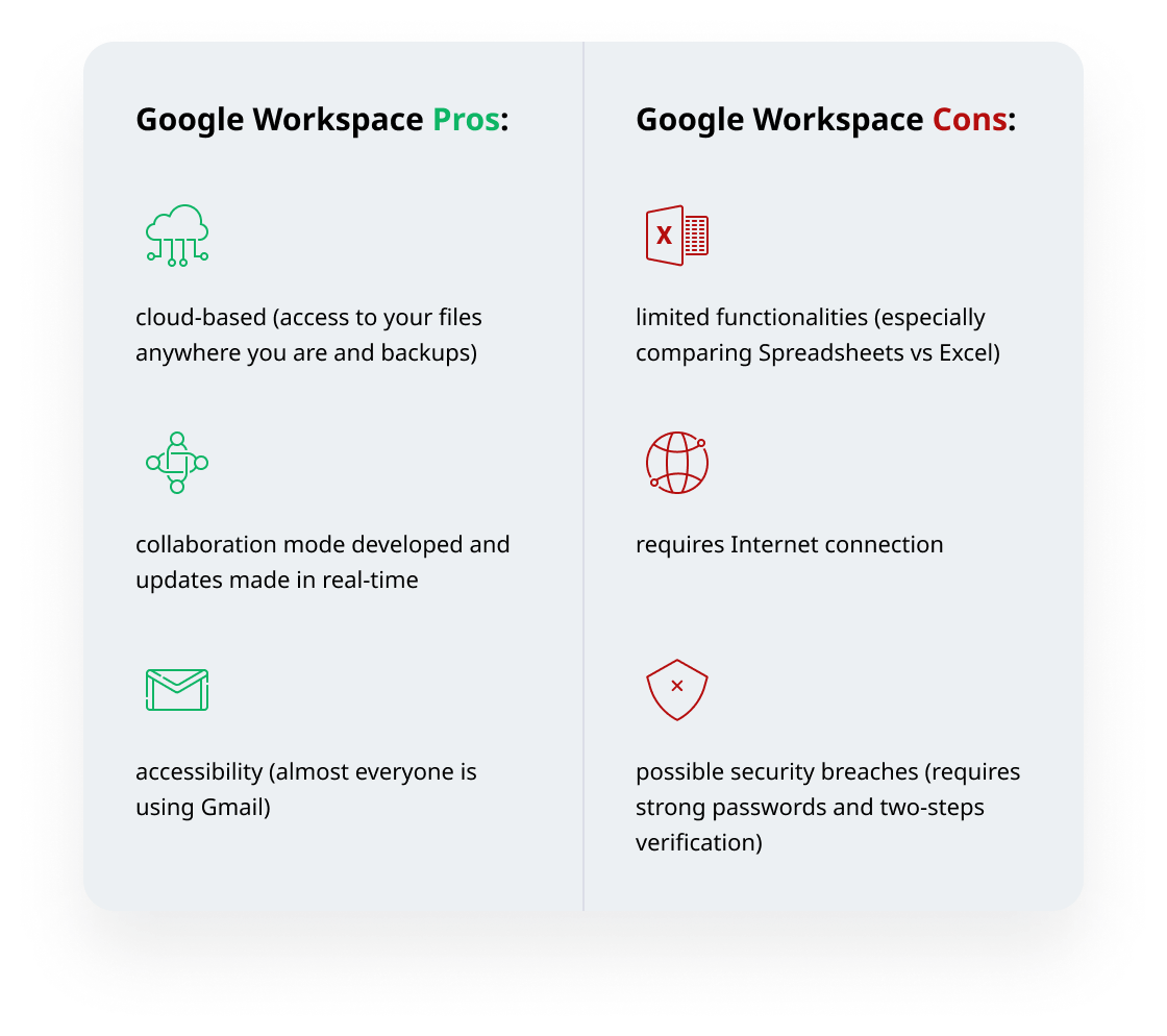 google workspace infographic railwaymen