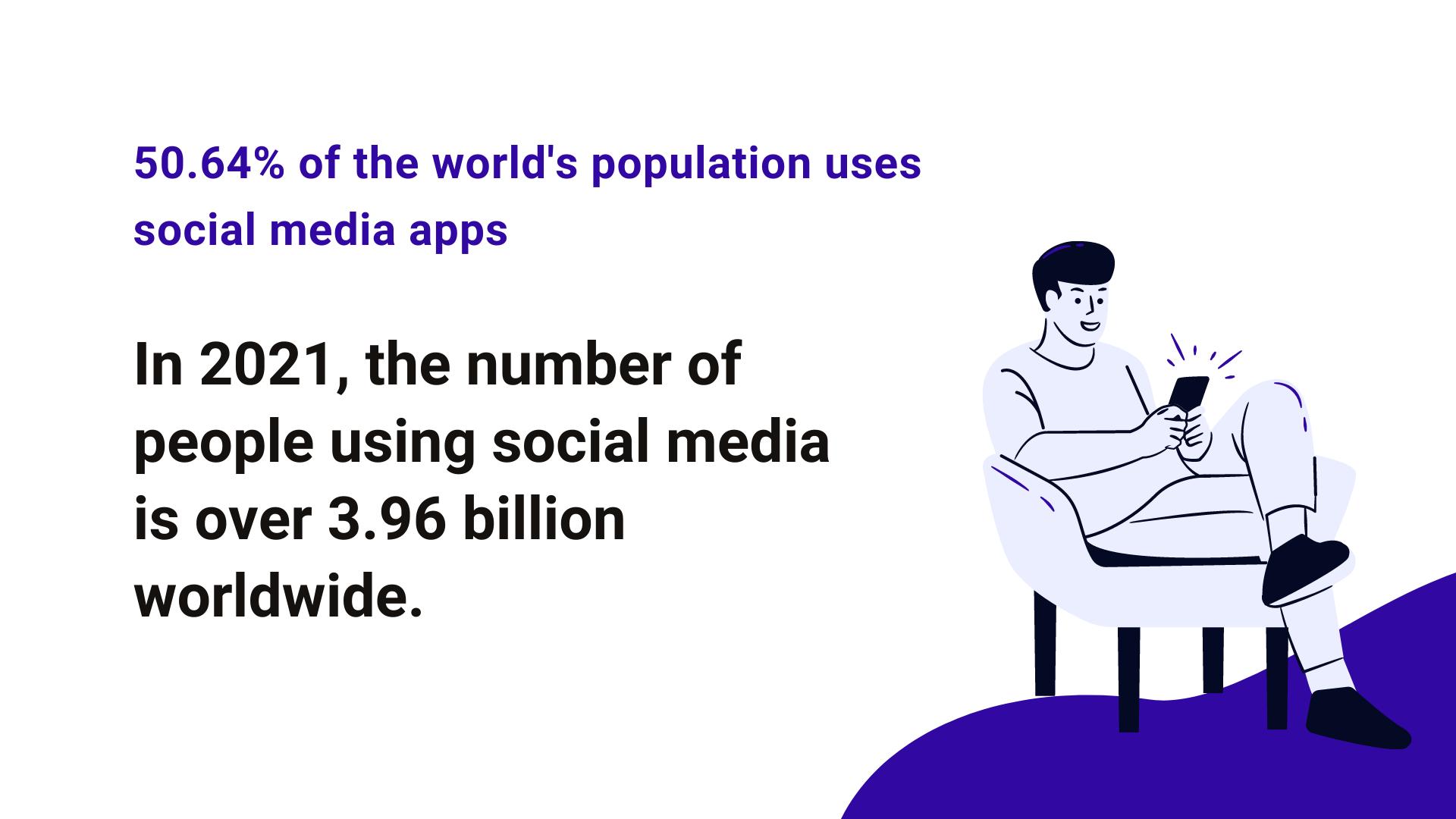 number of social media app users worldwide 2021