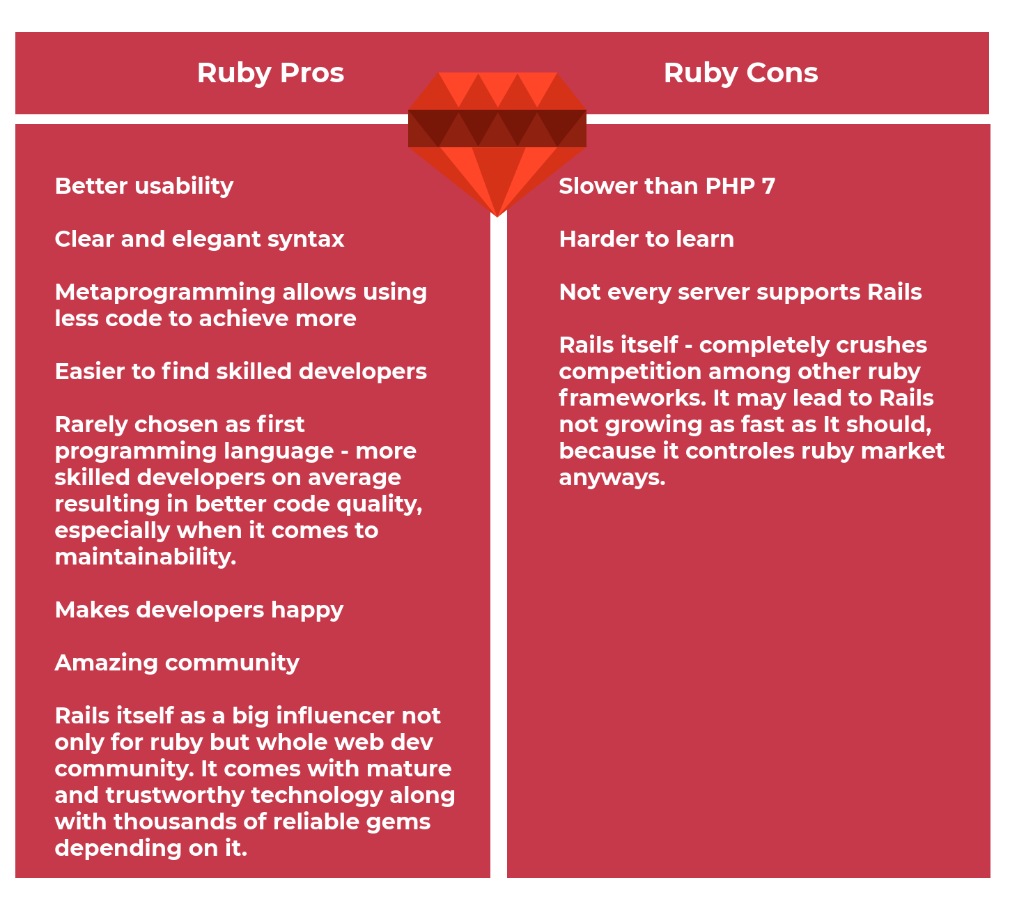 rails vs php ruby pros and cons