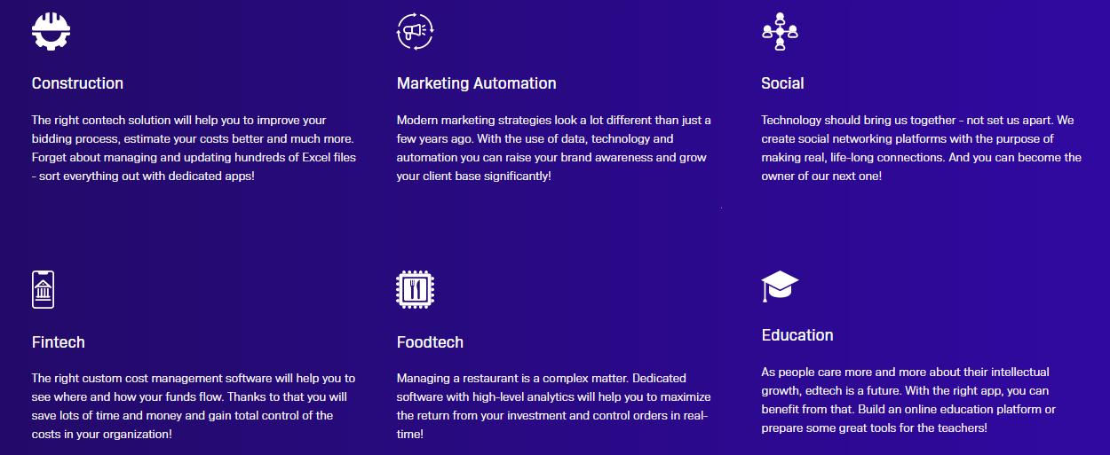 Mobile & Web Development - 6 main industries we focus on
