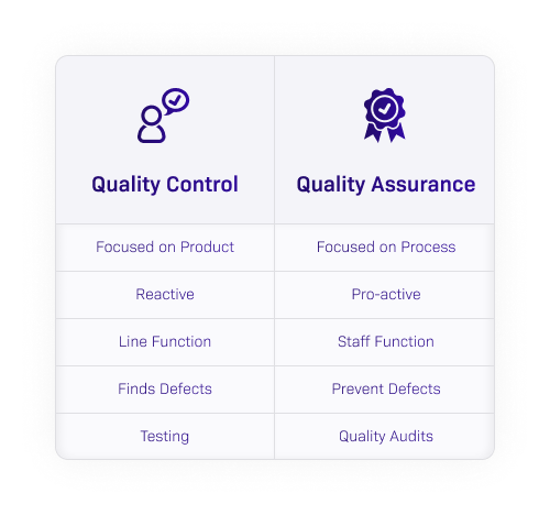 why quality assurance is important2